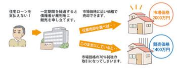 任売メリット.jpg